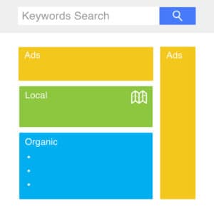 google-search-results-layout