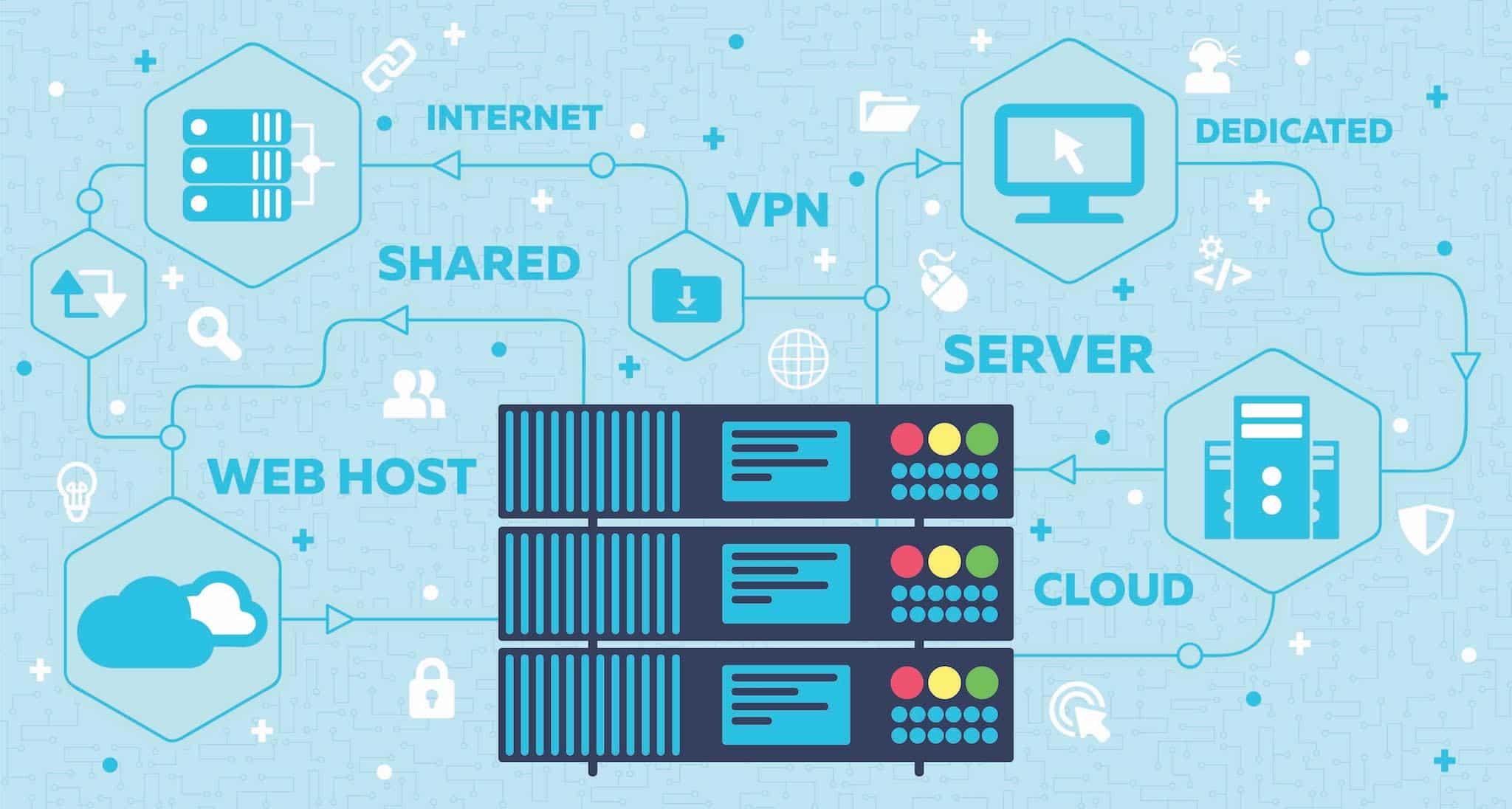 forex vps hosting